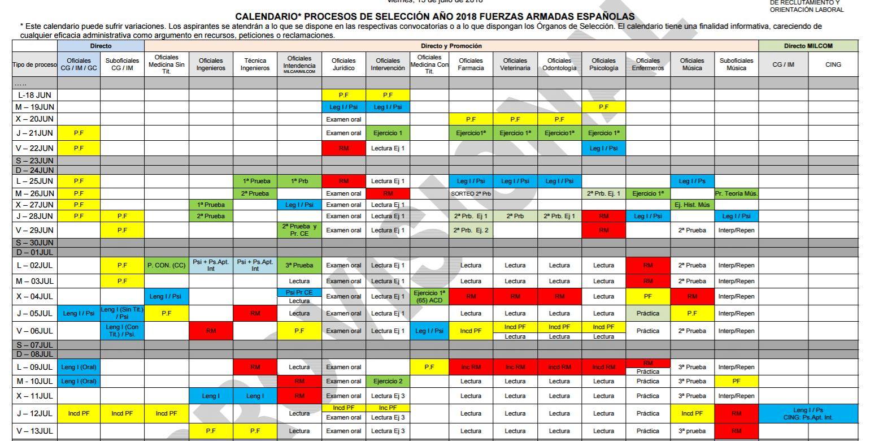 CALENDARIO PRUEBAS ENFERMERIA 2018